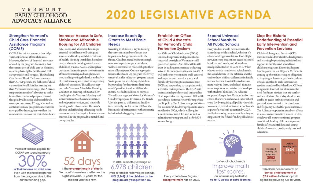 One page of the Alliance's 2020 Legislative Agenda.